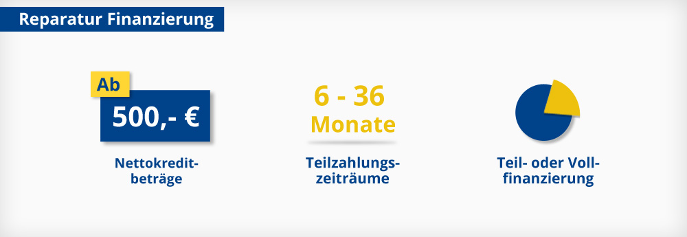 reparatur-finanzierung_hoffmann